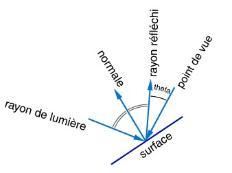http://irrlicht-fr.org/_imagesT/img_15.jpg